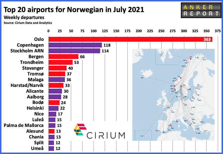 Top 20 airports for Norwegian in July 2021