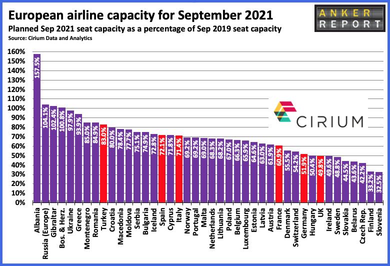 European airline capacity for September 2021