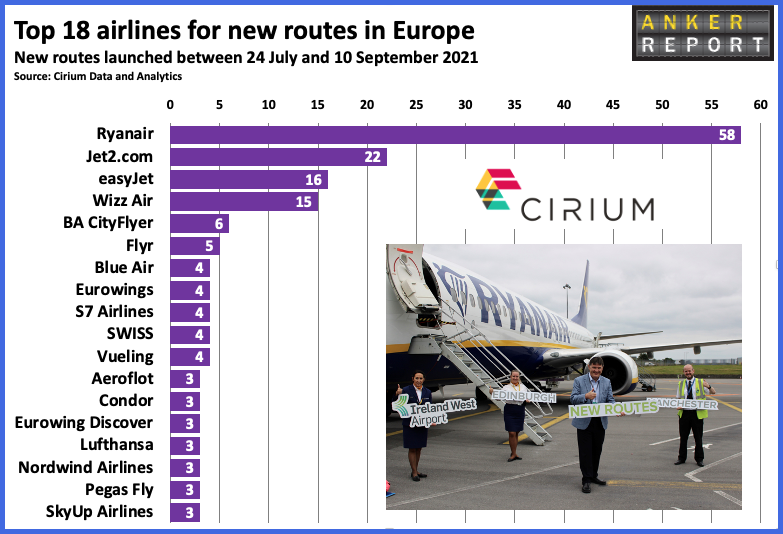 Top 18 airline for new routes in Europe