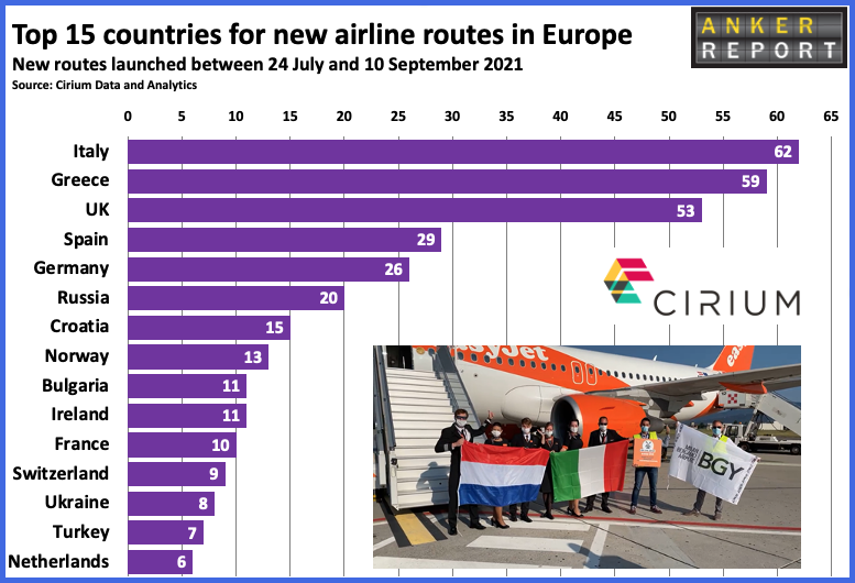 Top 15 counties for new airline routes in Europe