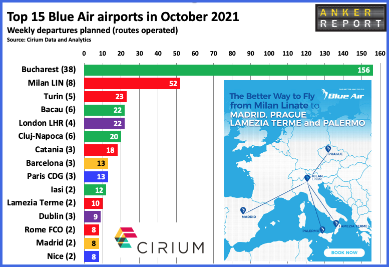 Top 15 Blue Air airports in October 2021